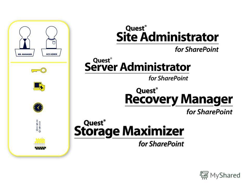 Им пользуются Рост размеров баз данных SQL Server – Насколько эффективно используются ресурсы? – Все ли эти данные нужны? Значимость данных SharePoint для бизнеса – Кто имеет доступ к чему? Как обеспечить минимальный необходимые права доступа к данны