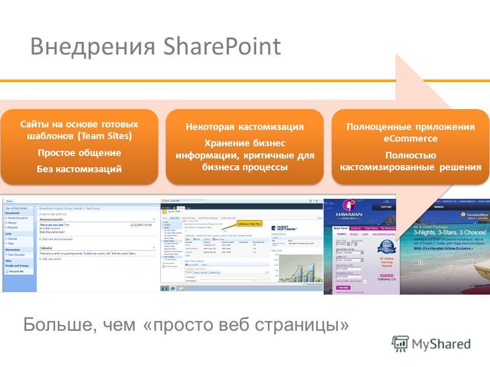 Решения Quest для SharePoint 6