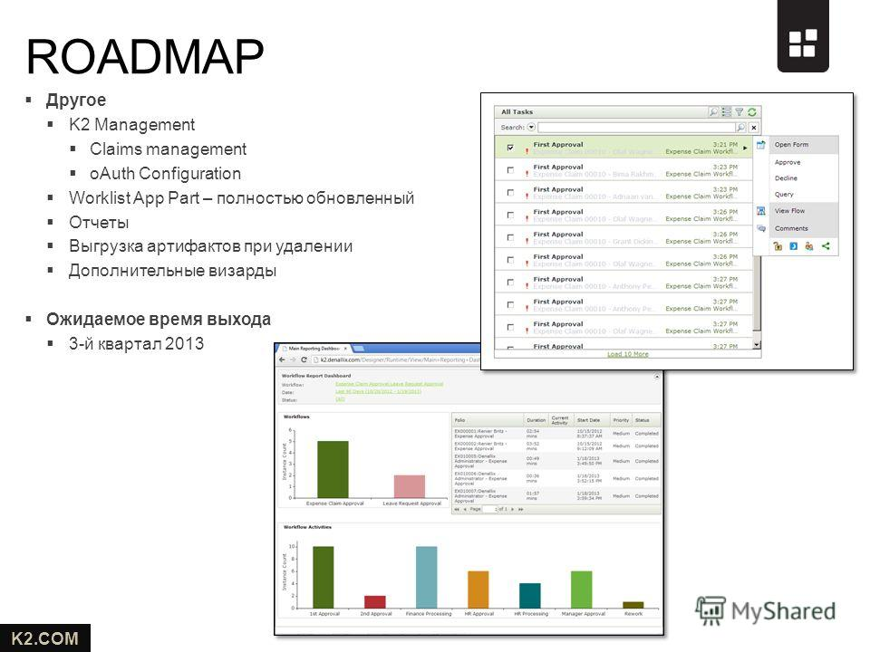 K2.COM Другое K2 Management Claims management oAuth Configuration Worklist App Part – полностью обновленный Отчеты Выгрузка артифактов при удалении Дополнительные визарды Ожидаемое время выхода 3-й квартал 2013 ROADMAP