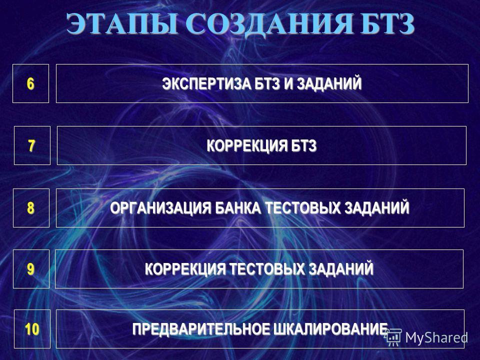 ЭКСПЕРТИЗА БТЗ И ЗАДАНИЙ 6 ОРГАНИЗАЦИЯ БАНКА ТЕСТОВЫХ ЗАДАНИЙ КОРРЕКЦИЯ ТЕСТОВЫХ ЗАДАНИЙ ПРЕДВАРИТЕЛЬНОЕ ШКАЛИРОВАНИЕ КОРРЕКЦИЯ БТЗ 10 9 8 7 ЭТАПЫ СОЗДАНИЯ БТЗ