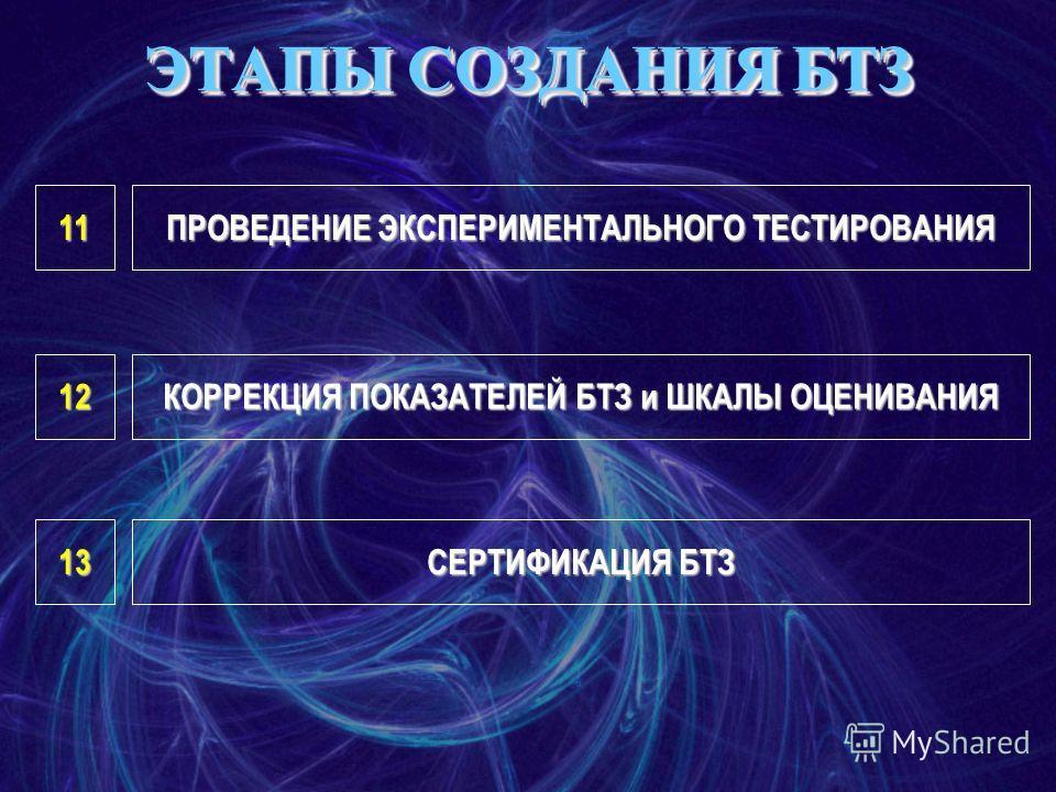 ПРОВЕДЕНИЕ ЭКСПЕРИМЕНТАЛЬНОГО ТЕСТИРОВАНИЯ КОРРЕКЦИЯ ПОКАЗАТЕЛЕЙ БТЗ и ШКАЛЫ ОЦЕНИВАНИЯ СЕРТИФИКАЦИЯ БТЗ 13 12 11 ЭТАПЫ СОЗДАНИЯ БТЗ