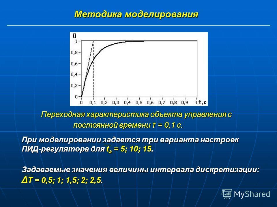 Методика моделирования Для состоятельности результатов моделирования исследование качества ПИД-регулирования осуществлялось для различных настроек (значений коэффициентов К И, Т И, Т Д ) регулятора. Критерии выбора данных настроек следующие: 1) обесп