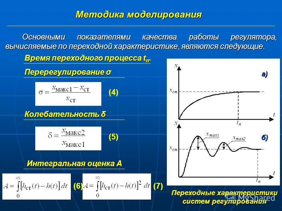 Методика моделирования Моделирование осуществляется с целью получения зависимости показателей качества работы дистанционного ПИД-регулятора от величины интервала дискретизации ΔT и быстродействия сети (величины задержек Т) (3) где {a} – вектор показа