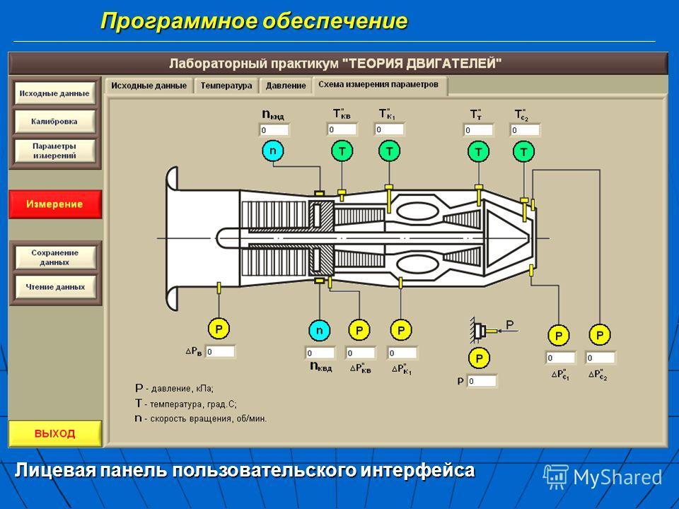 Программное обеспечение Программное обеспечение Лицевая панель пользовательского интерфейса