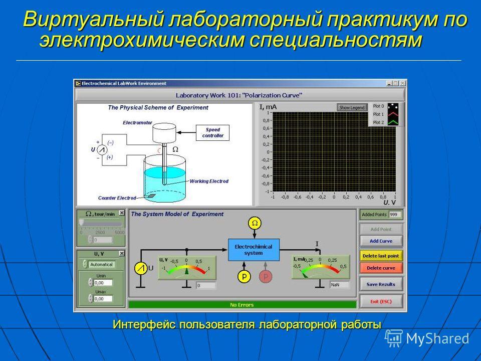 Виртуальный лабораторный практикум по электрохимическим специальностям Интерфейс пользователя лабораторной работы