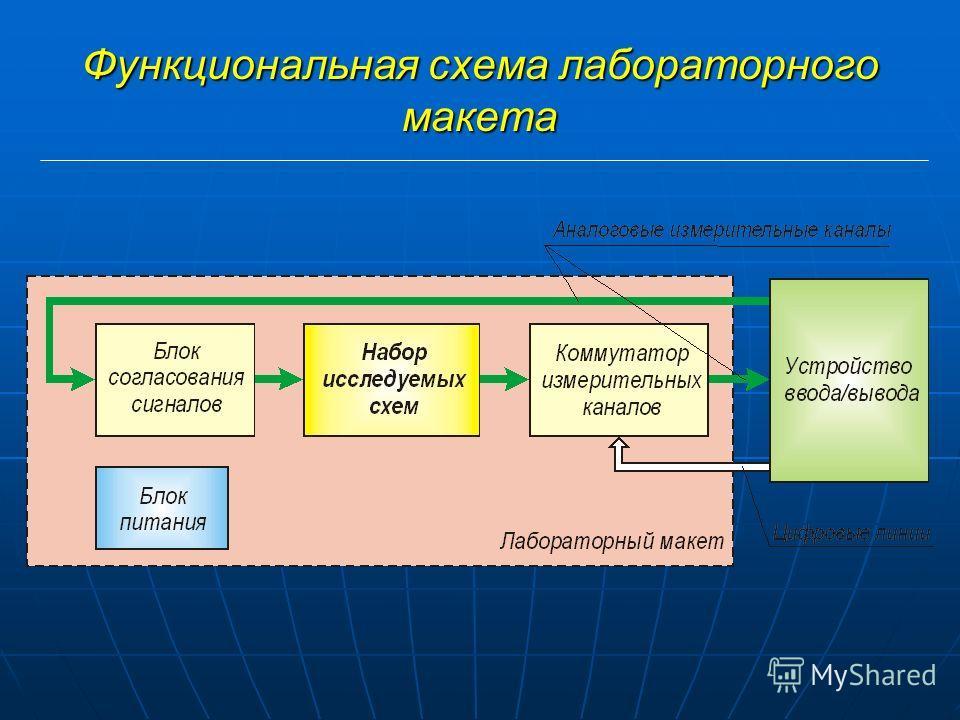 Функциональная схема лабораторного макета