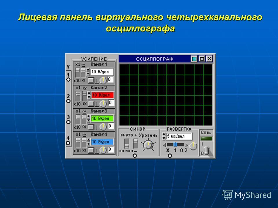 Лицевая панель виртуального четырехканального осциллографа
