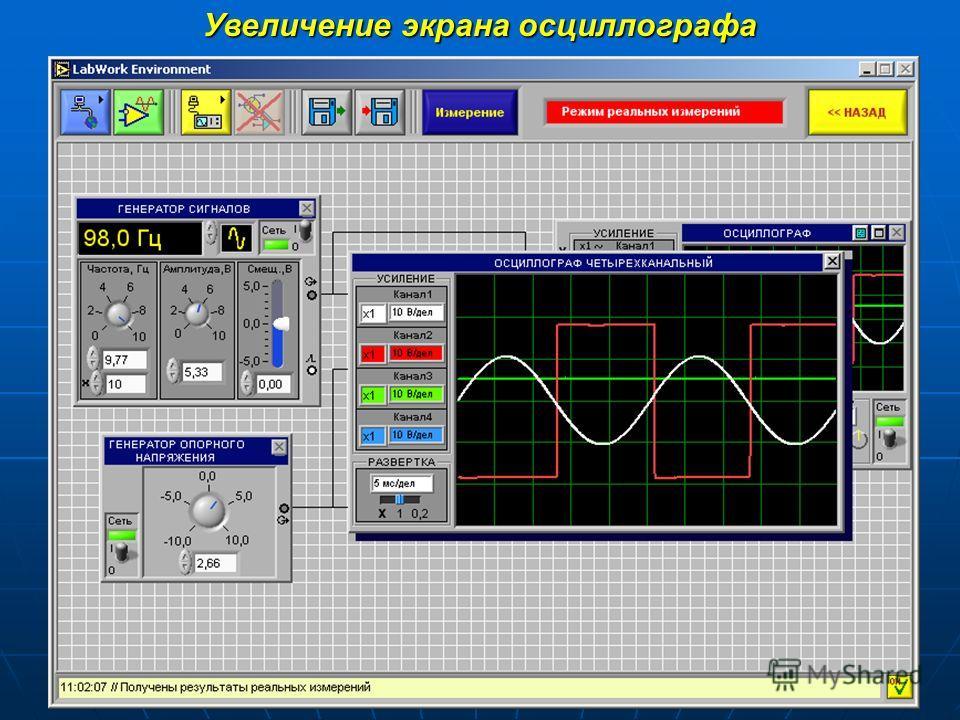 Увеличение экрана осциллографа