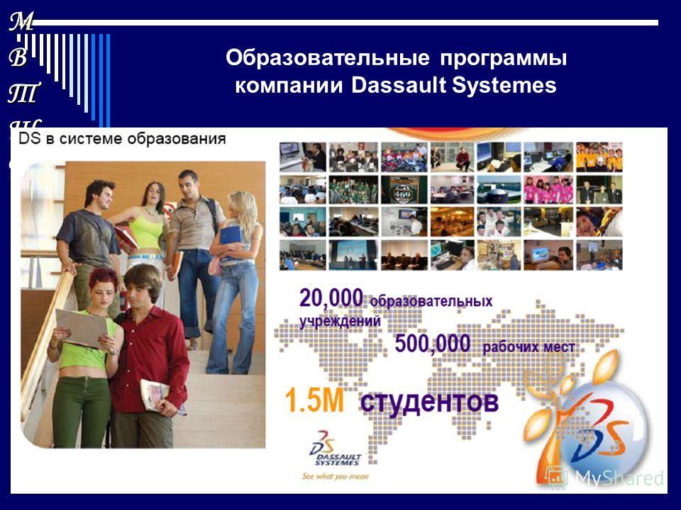 МВТШУМВТШУМВТШУМВТШУ Образовательные программы компании Dassault Systemes 1 2 3 Развитие индустриальных секторов экономики в постиндустриальную эпоху