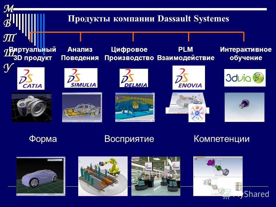 МВТШУМВТШУМВТШУМВТШУ Цифровое Производство Анализ Поведения Виртуальный 3D продукт PLM Взаимодействие Интерактивное обучение Продукты компании Dassault Systemes ФормаВосприятиеКомпетенции