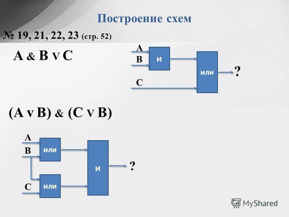 Построение схем A & B V C ABCABC и или ? (A v B) & (C V B) ABAB или C и ? 19, 21, 22, 23 (стр. 52)