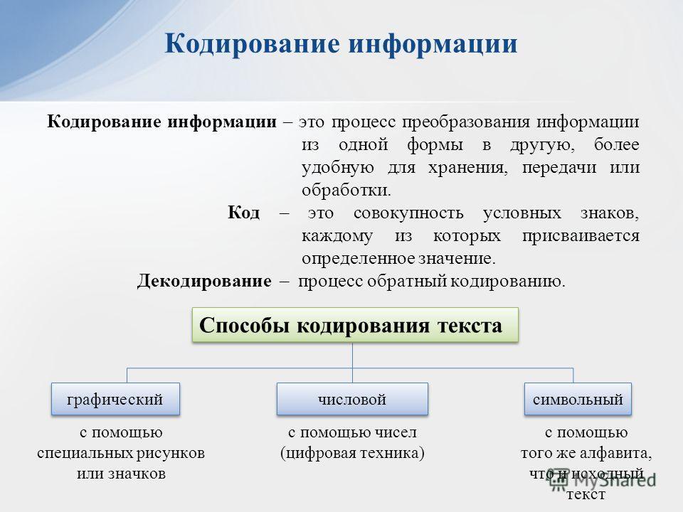 Кодирование информации Кодирование информации – это процесс преобразования информации из одной формы в другую, более удобную для хранения, передачи или обработки. Код – это совокупность условных знаков, каждому из которых присваивается определенное з