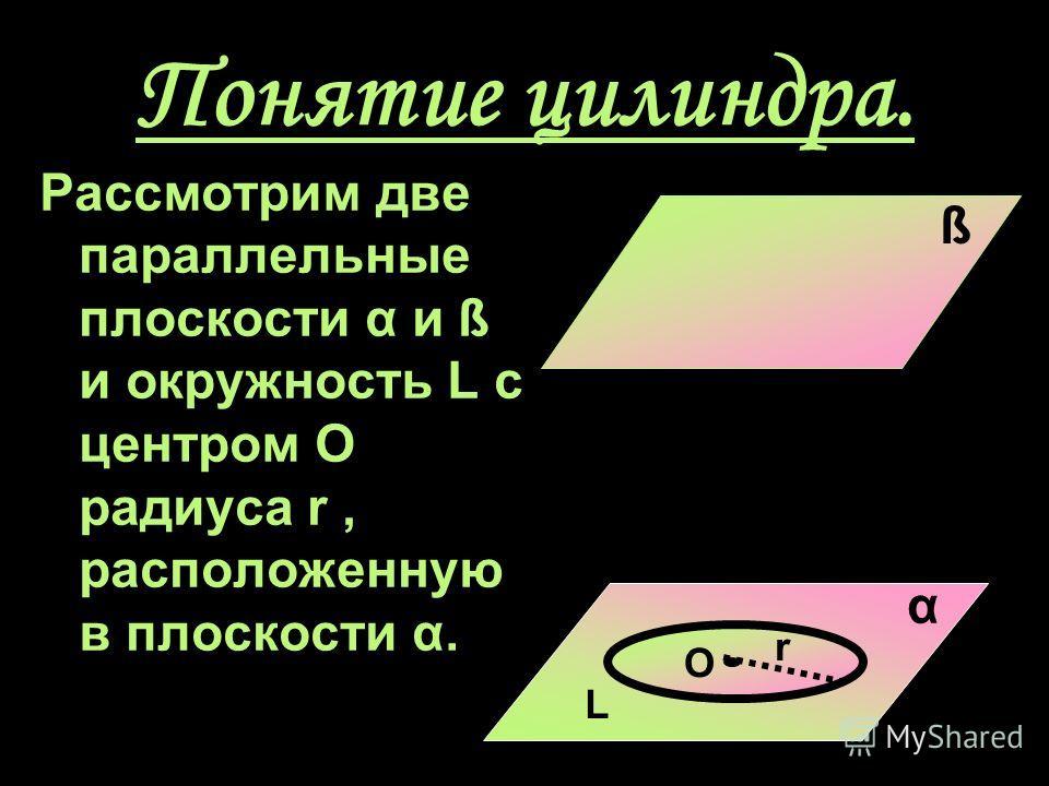 Понятие цилиндра. Рассмотрим две параллельные плоскости α и ß и окружность L с центром О радиуса r, расположенную в плоскости α. ß α О r L
