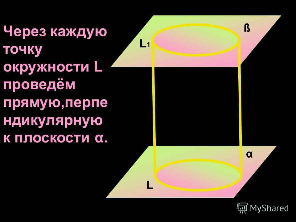 Через каждую точку окружности L проведём прямую,перпе ндикулярную к плоскости α. ß α L L1L1