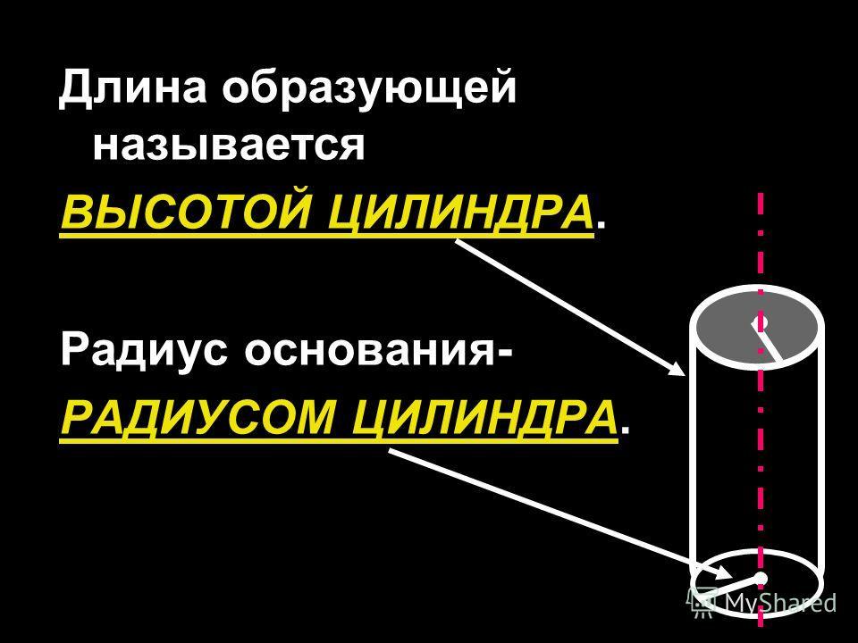 Длина образующей называется ВЫСОТОЙ ЦИЛИНДРА. Радиус основания- РАДИУСОМ ЦИЛИНДРА.