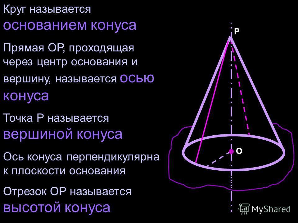Круг называется основанием конуса Прямая ОР, проходящая через центр основания и вершину, называется осью конуса Точка Р называется вершиной конуса Ось конуса перпендикулярна к плоскости основания Отрезок ОР называется высотой конуса О P