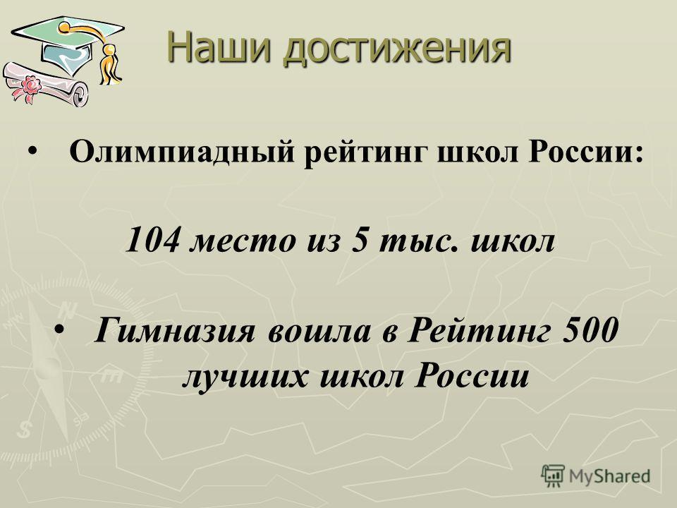 Наши достижения Олимпиадный рейтинг школ России: 104 место из 5 тыс. школ Гимназия вошла в Рейтинг 500 лучших школ России