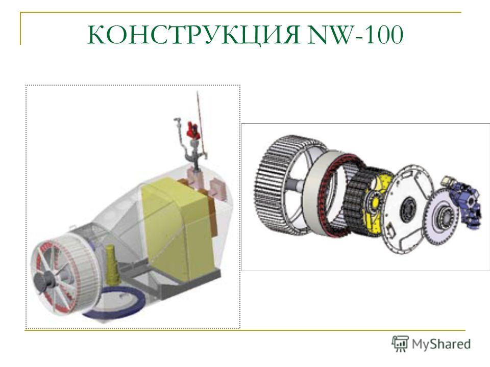 КОНСТРУКЦИЯ NW-100