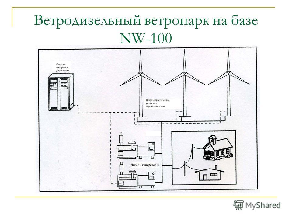 Ветродизельный ветропарк на базе NW-100