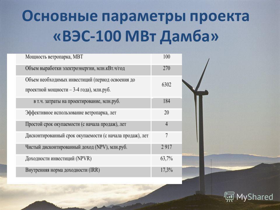 5 Основные параметры проекта «ВЭС-100 МВт Дамба»