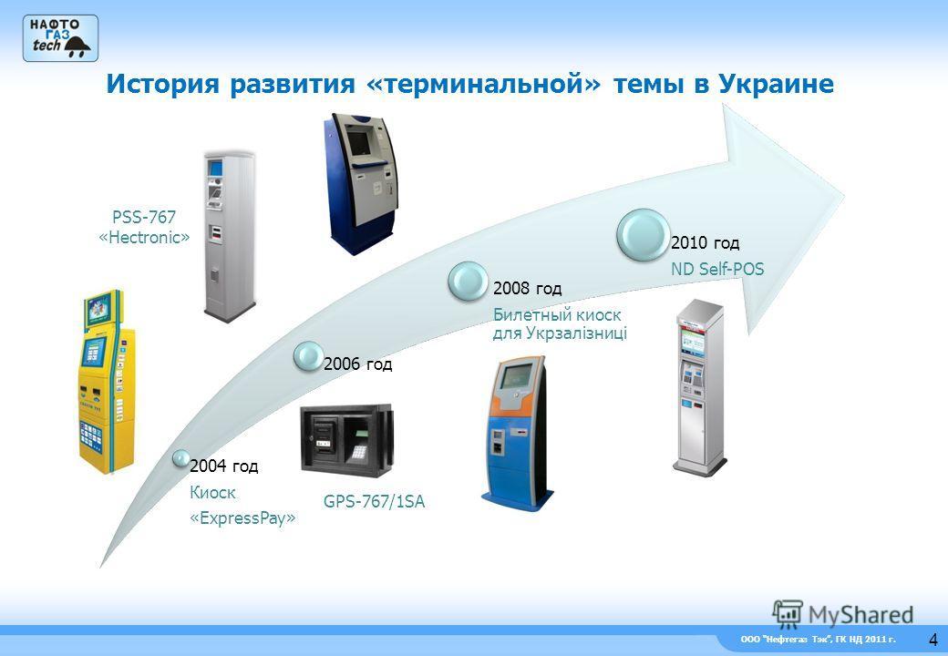 ООО Нефтегаз Тэк, ГК НД 2011 г. 2004 год Киоск «ExpressPay» 2006 год 2008 год Билетный киоск для Укрзалізниці 2010 год ND Self-POS PSS-767 «Hectronic» GPS-767/1SA История развития «терминальной» темы в Украине 4