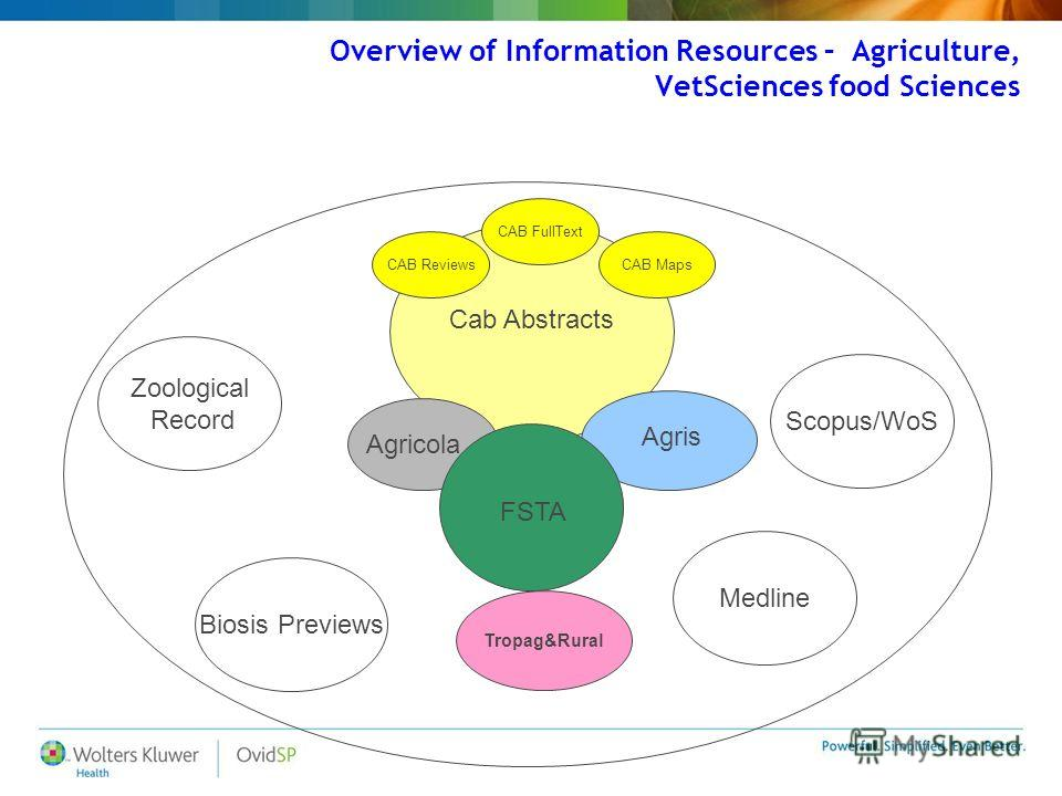 Overview of Information Resources – Agriculture, VetSciences food Sciences Agris Agricola FSTA Cab Abstracts Tropag&Rural Medline Scopus/WoS Zoological Record Biosis Previews CAB ReviewsCAB Maps CAB FullText