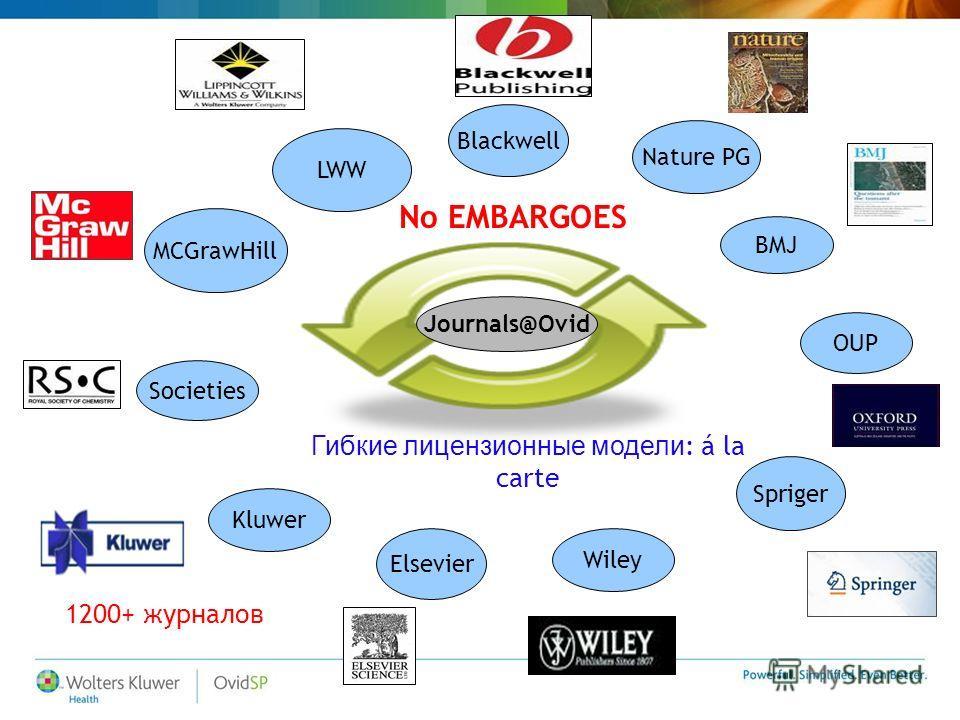 Blackwell Elsevier Kluwer MCGrawHill Nature PG OUP Spriger BMJ LWW Societies Wiley Journals@Ovid No EMBARGOES Гибкие лицензионные модели : á la carte 1200+ журналов