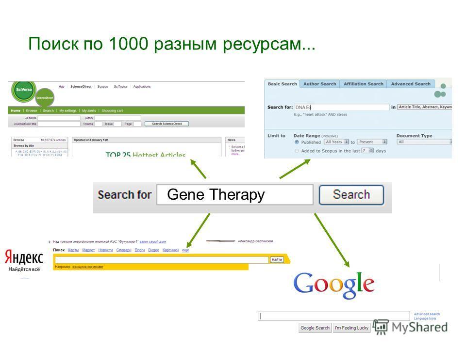 Поиск по 1000 разным ресурсам... Gene Therapy
