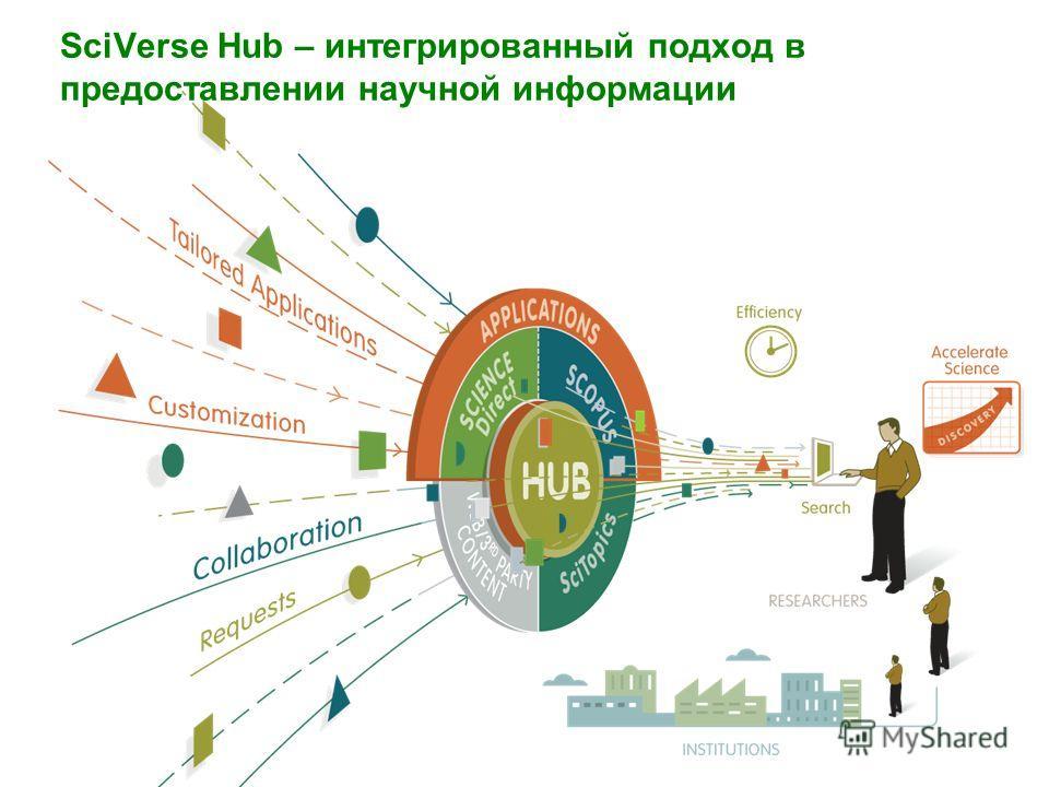 SciVerse Hub – интегрированный подход в предоставлении научной информации