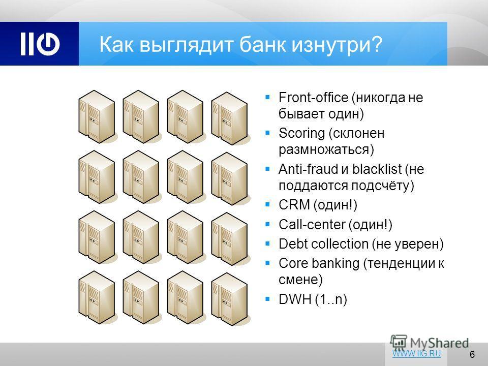 6 WWW.IIG.RU Как выглядит банк изнутри? Front-office (никогда не бывает один) Scoring (склонен размножаться) Anti-fraud и blacklist (не поддаются подсчёту) CRM (один!) Call-center (один!) Debt collection (не уверен) Core banking (тенденции к смене) D