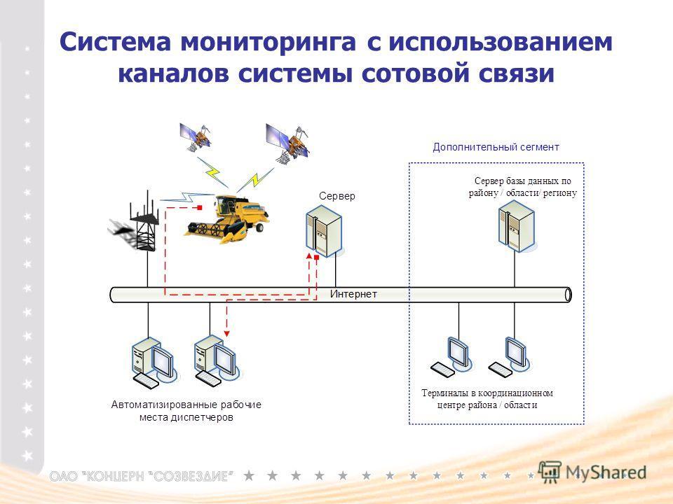 Система мониторинга с использованием каналов системы сотовой связи