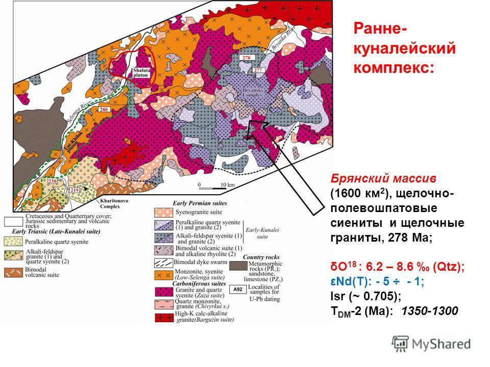 Брянский массив (1600 км 2 ), щелочно- полевошпатовые сиениты и щелочные граниты, 278 Ма; δО 18 : 6.2 – 8.6 (Qtz); εNd(T): - 5 ÷ - 1; Isr (~ 0.705); Т DM -2 (Ma): 1350-1300 Ранне- куналейский комплекс:
