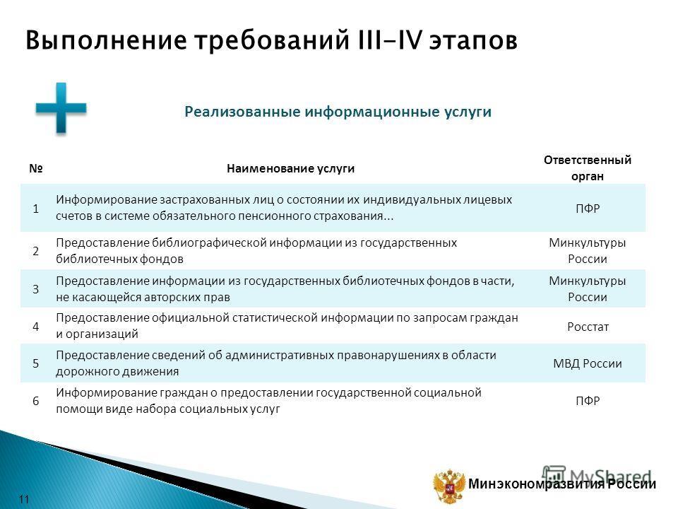 Минэкономразвития России Текущий статус 29 «скомпрометированных» на момент проведения мониторинга услуг 10