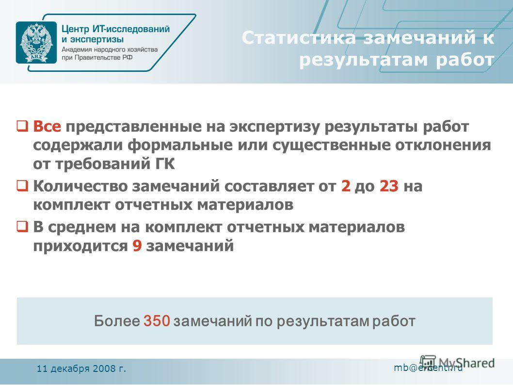 11 декабря 2008 г. mb@e-centr.ru Статистика замечаний к результатам работ Все представленные на экспертизу результаты работ содержали формальные или существенные отклонения от требований ГК Количество замечаний составляет от 2 до 23 на комплект отчет