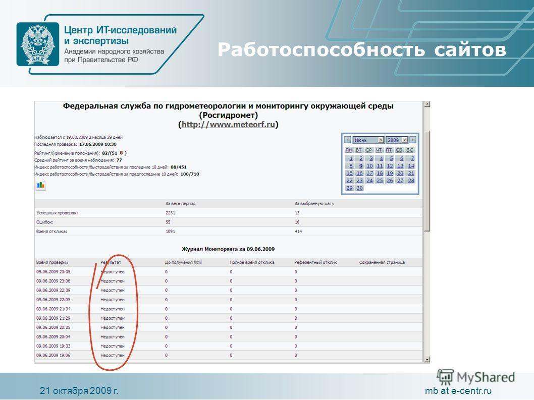 mb at e-centr.ru21 октября 2009 г. Работоспособность сайтов