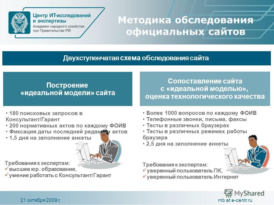 mb at e-centr.ru21 октября 2009 г. Методика обследования официальных сайтов Двухступенчатая схема обследования сайта Построение «идеальной модели» сайта Сопоставление сайта с «идеальной моделью», оценка технологического качества Требования к эксперт