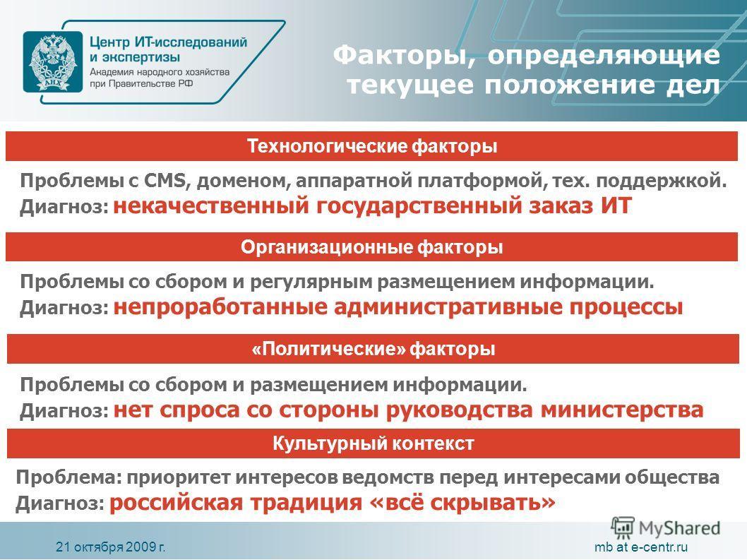 mb at e-centr.ru21 октября 2009 г. Факторы, определяющие текущее положение дел Проблемы с CMS, доменом, аппаратной платформой, тех. поддержкой. Диагноз: некачественный государственный заказ ИТ Технологические факторы Организационные факторы «Политиче