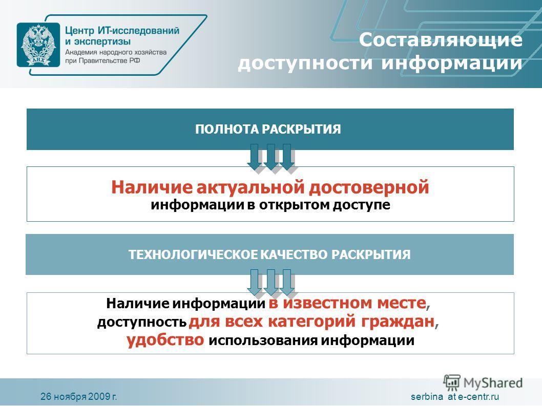 serbina at e-centr.ru26 ноября 2009 г. Составляющие доступности информации ПОЛНОТА РАСКРЫТИЯ ТЕХНОЛОГИЧЕСКОЕ КАЧЕСТВО РАСКРЫТИЯ Наличие актуальной достоверной информации в открытом доступе Наличие информации в известном месте, доступность для всех ка