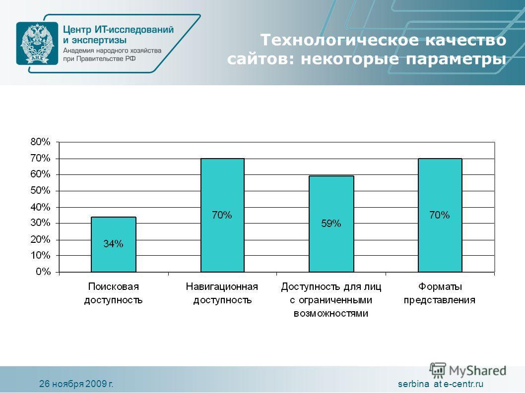 serbina at e-centr.ru26 ноября 2009 г. Технологическое качество сайтов: некоторые параметры