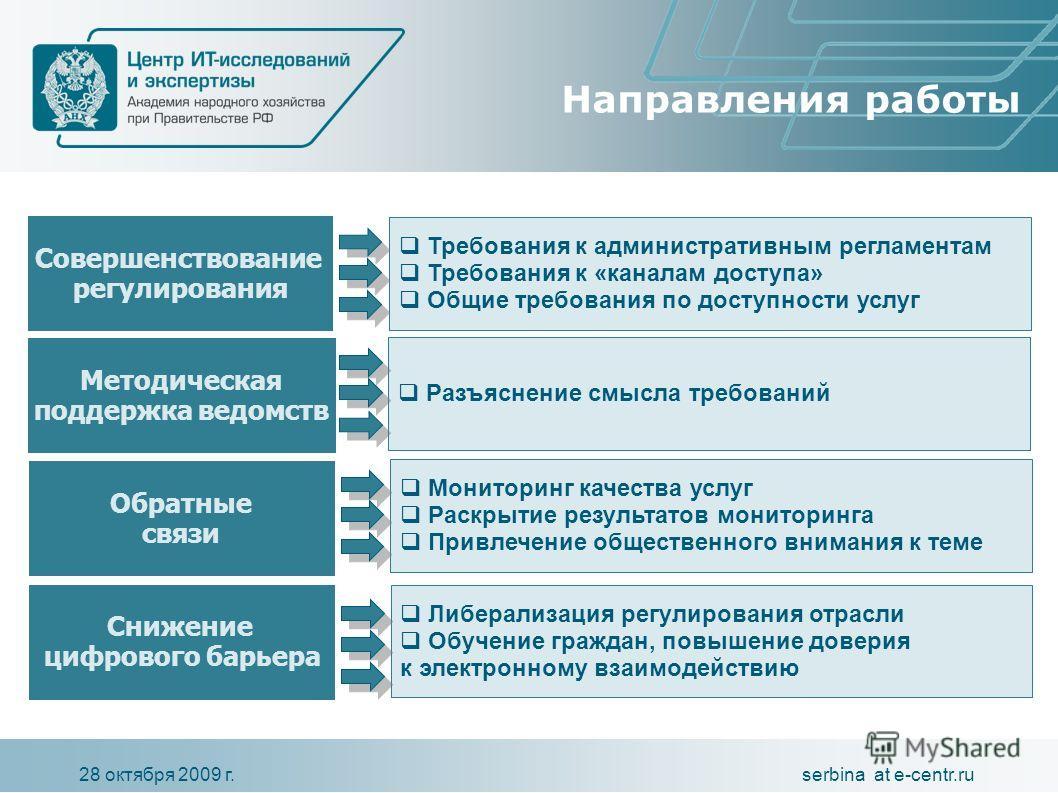 serbina at e-centr.ru28 октября 2009 г. Направления работы Совершенствование регулирования Методическая поддержка ведомств Обратные связи Требования к административным регламентам Требования к «каналам доступа» Общие требования по доступности услуг С