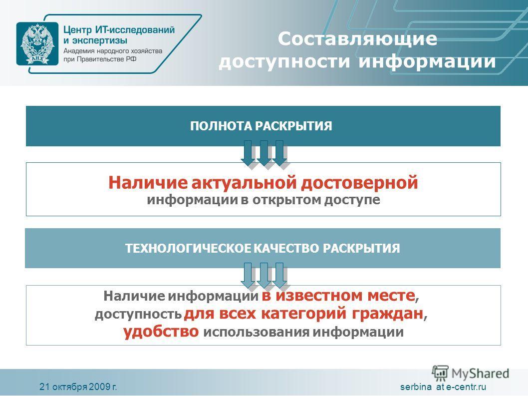 serbina at e-centr.ru21 октября 2009 г. Составляющие доступности информации ПОЛНОТА РАСКРЫТИЯ ТЕХНОЛОГИЧЕСКОЕ КАЧЕСТВО РАСКРЫТИЯ Наличие актуальной достоверной информации в открытом доступе Наличие информации в известном месте, доступность для всех к