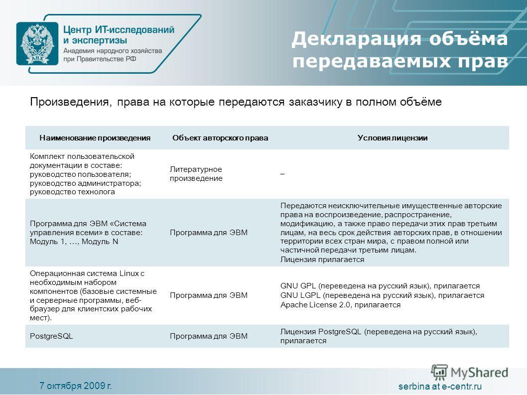 7 октября 2009 г. serbina at e-centr.ru Декларация объёма передаваемых прав Произведения, права на которые передаются заказчику в полном объёме Наименование произведенияОбъект авторского праваУсловия лицензии Комплект пользовательской документации в