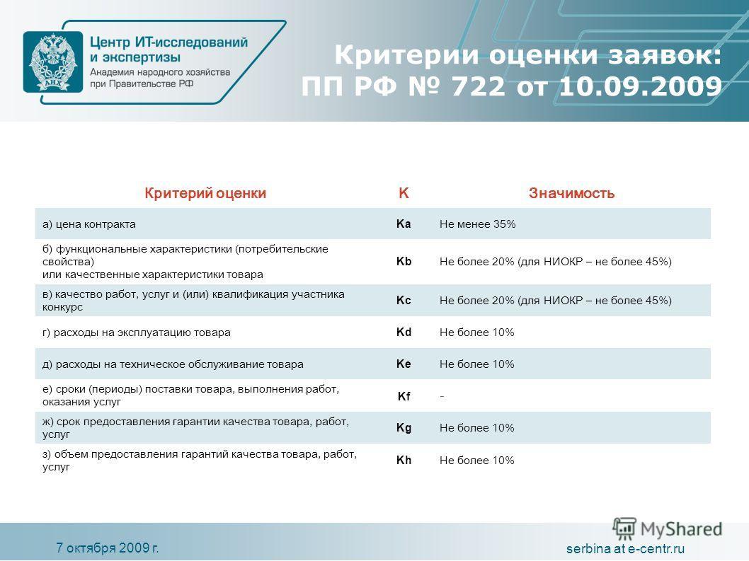 7 октября 2009 г. serbina at e-centr.ru Критерии оценки заявок: ПП РФ 722 от 10.09.2009 Критерий оценки K Значимость а) цена контракта Ka Не менее 35% б) функциональные характеристики (потребительские свойства) или качественные характеристики товара