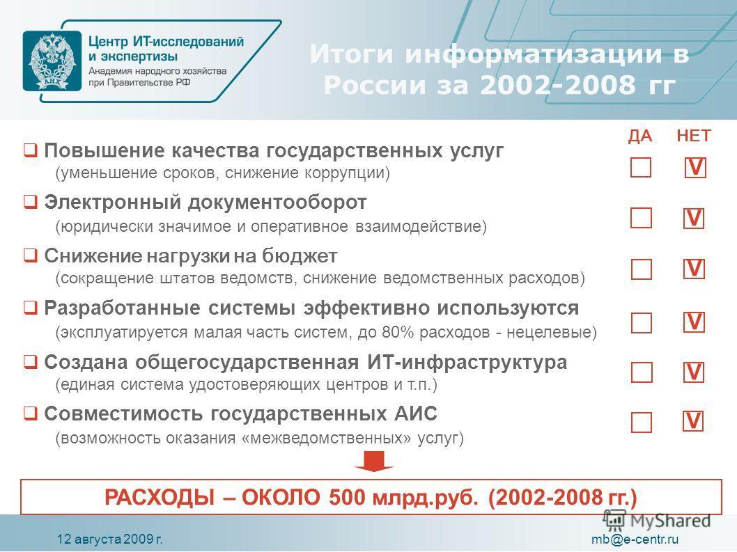12 августа 2009 г.mb@e-centr.ru Итоги информатизации в России за 2002-2008 гг Повышение качества государственных услуг (уменьшение сроков, снижение коррупции) Электронный документооборот (юридически значимое и оперативное взаимодействие) Снижение наг