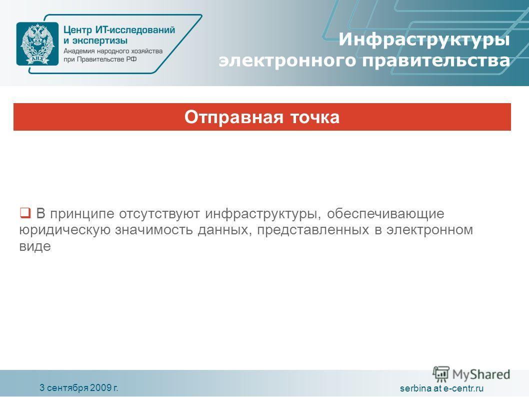 3 сентября 2009 г. serbina at e-centr.ru Инфраструктуры электронного правительства Отправная точка В принципе отсутствуют инфраструктуры, обеспечивающие юридическ ую значимость данны х, представленны х в электронном виде