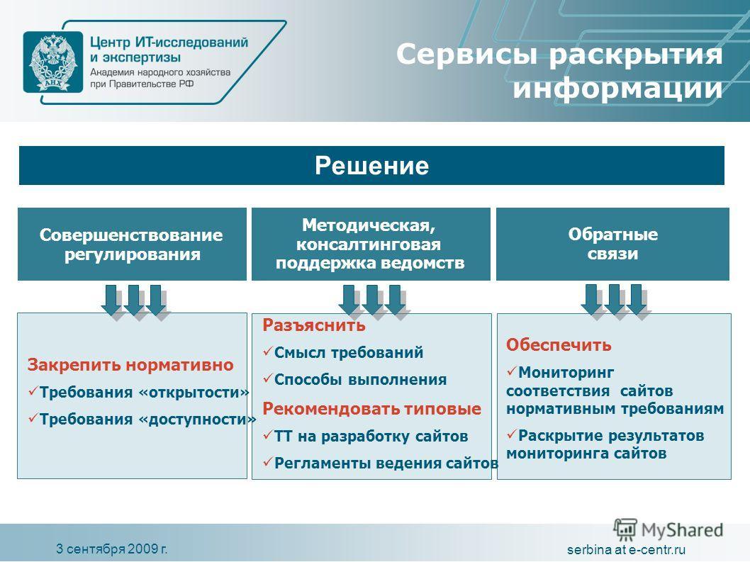 3 сентября 2009 г. serbina at e-centr.ru Сервисы раскрытия информации Совершенствование регулирования Методическая, консалтинговая поддержка ведомств Обратные связи Закрепить нормативно Требования «открытости» Требования «доступности» Рекомендовать т