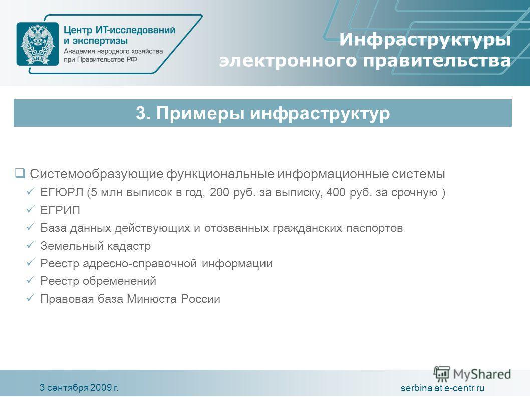 3 сентября 2009 г. serbina at e-centr.ru Инфраструктуры электронного правительства Системообразующие функциональные информационные системы ЕГЮРЛ ( 5 млн выписок в год, 200 руб. за выписку, 400 руб. за срочную ) ЕГРИП База данных действующих и отозван