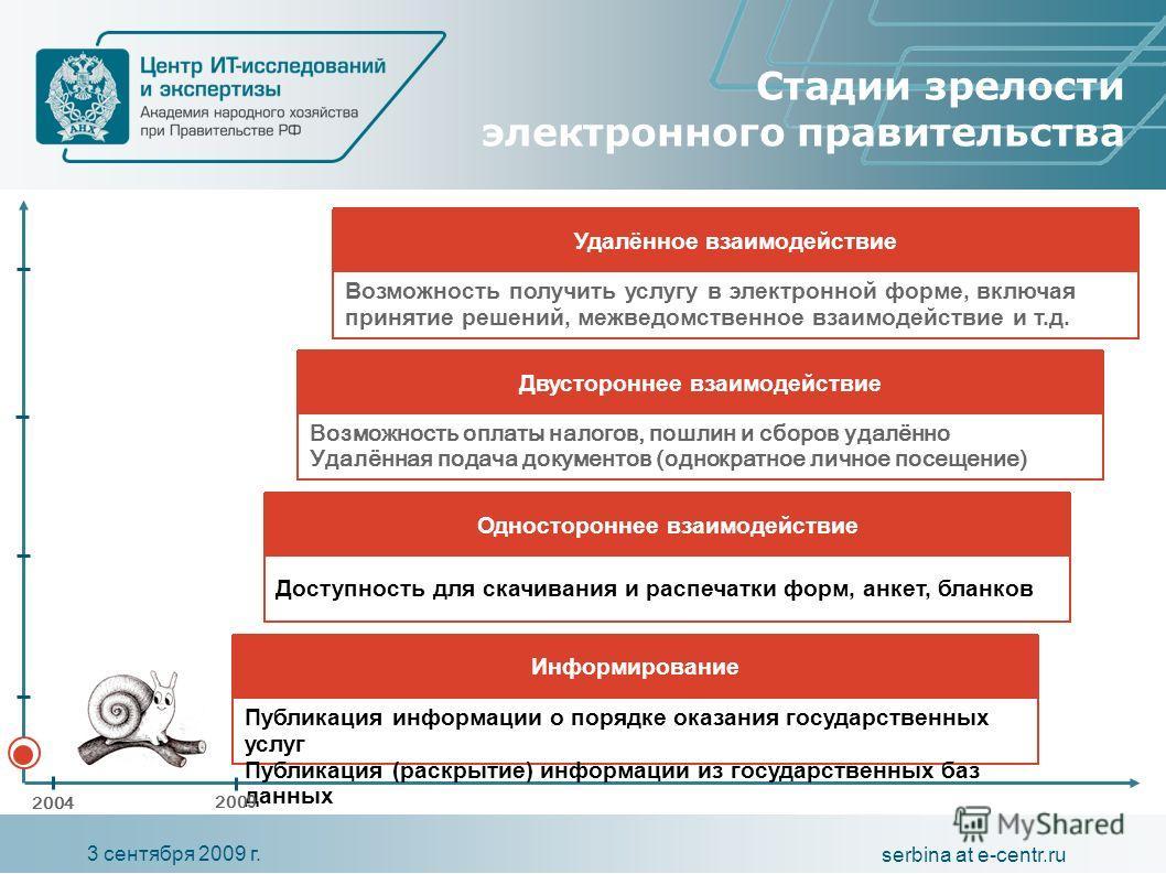 3 сентября 2009 г. serbina at e-centr.ru Стадии зрелости электронного правительства Информирование Публикация информации о порядке оказания государственных услуг Публикация (раскрытие) информации из государственных баз данных Одностороннее взаимодейс