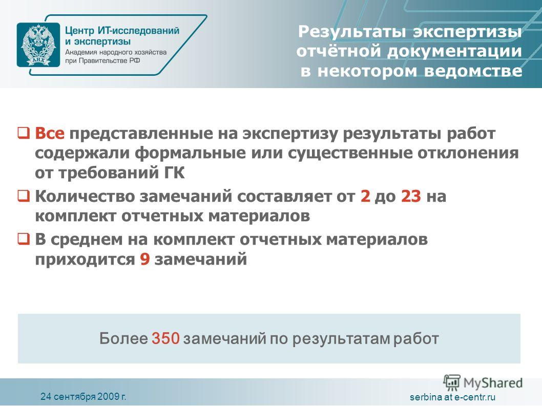 24 сентября 2009 г. serbina at e-centr.ru Результаты экспертизы отчётной документации в некотором ведомстве Все представленные на экспертизу результаты работ содержали формальные или существенные отклонения от требований ГК Количество замечаний соста