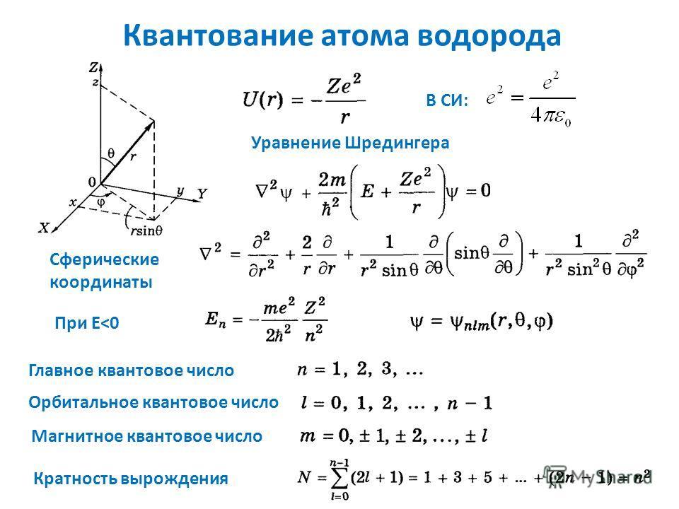 Квантование атома водорода В СИ: Уравнение Шредингера Сферические координаты При Е